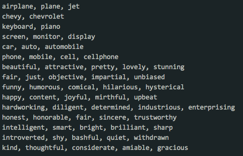 Example Synonym.txt file