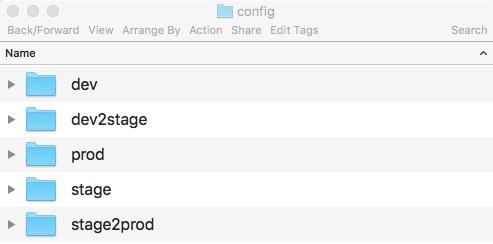 Override configuration files