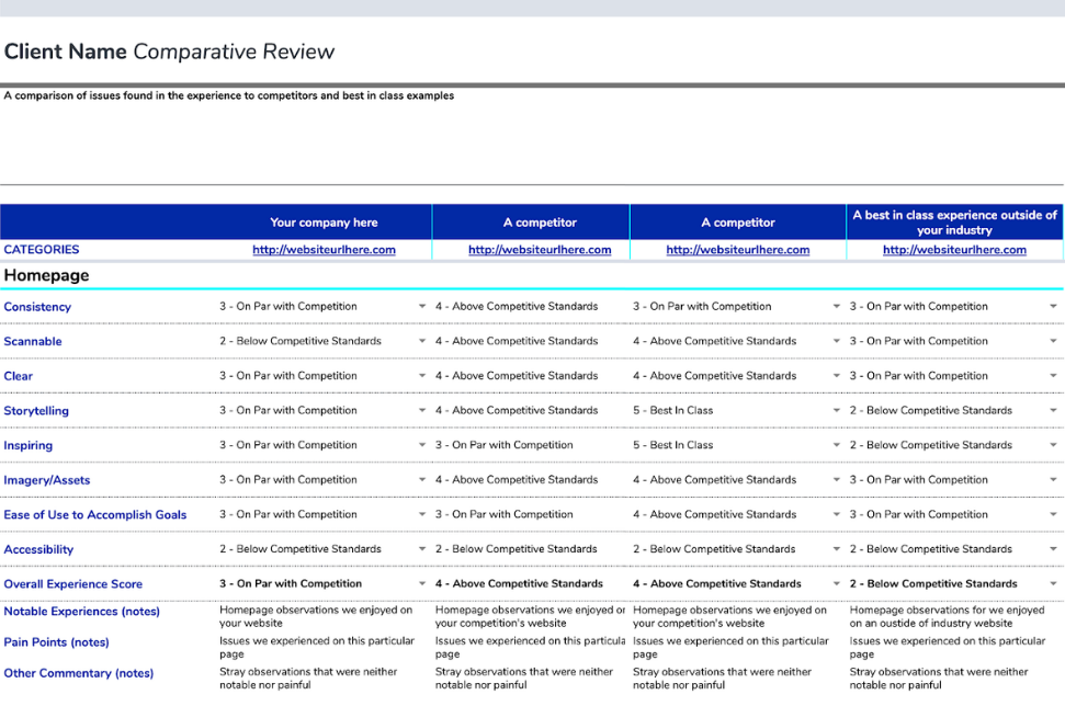 screenshot example of a Client Comparative Review