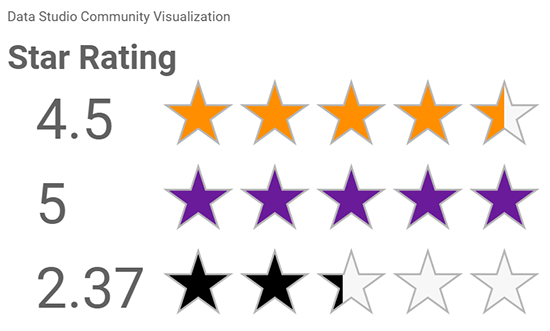 Data Studio Community Visualization using Stars