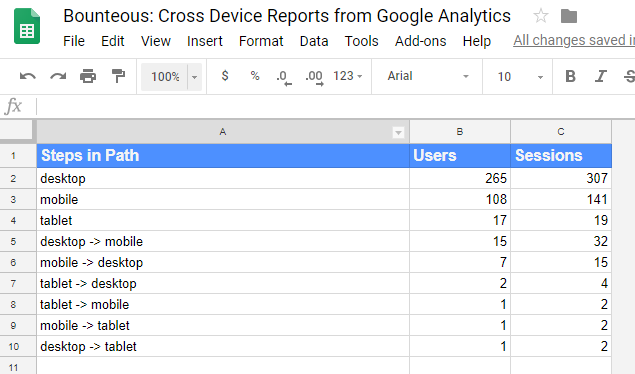 device paths report from Google analytics recreated in Google sheets