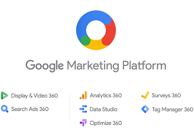 Google Marketing Platform and list of products