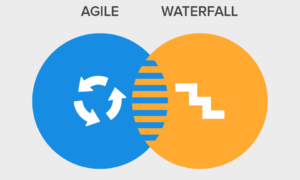 Agile v.s. Waterfall