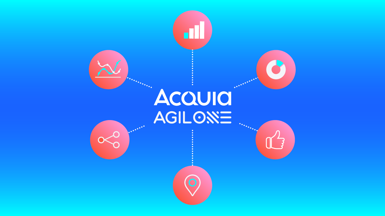 Image showing data from all around, connecting to the center CDP with Acquia and AgilOne logos