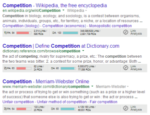 Check link competition in the SERPs