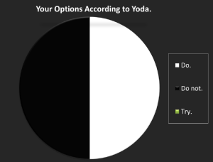 yoda-do-or-dont