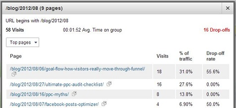 An example of the Group details for a node in Visitors Flow