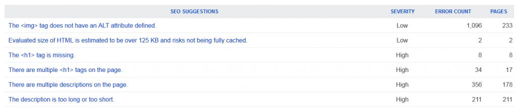 Bing Webmaster Tools SEO Reports Screenshot
