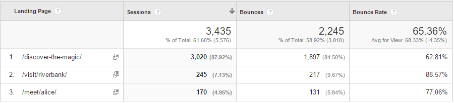 Bounce-Rate-small