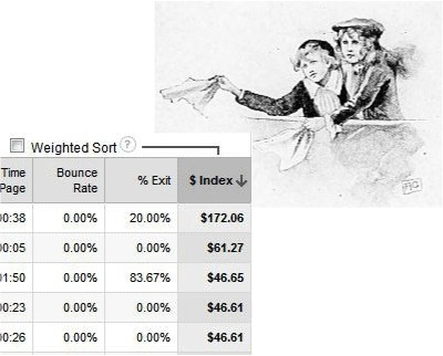 Waving good-bye to Weighted Sort