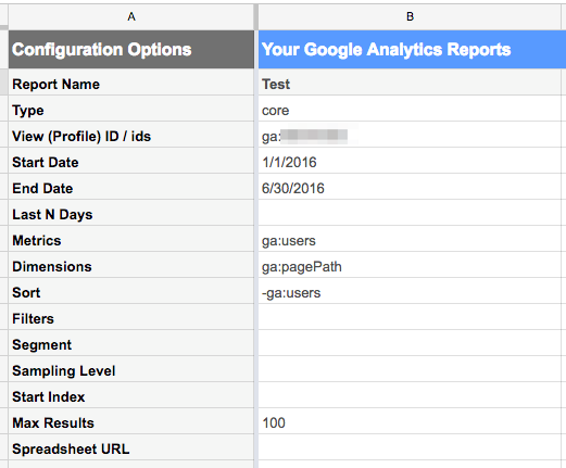 4 Ways To Get Unsampled Google Analytics Data In Tableau | Bounteous
