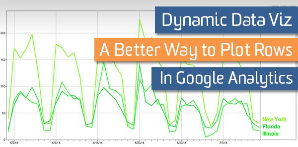 Dynamic-data-viz