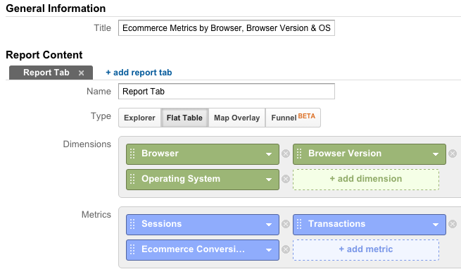 Ecommerce Metrics - Browser, Version & OS - Setup