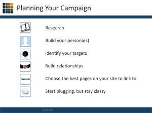 Planning Your Social Media Campaign