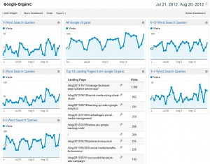 Google Organic Dashboard