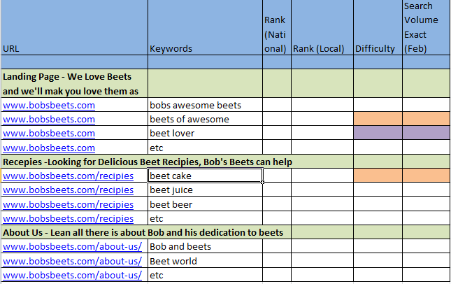 Second Image for Keyword Gaps and Opportunties