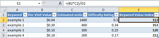 Keyword Value simplified equation in Excel