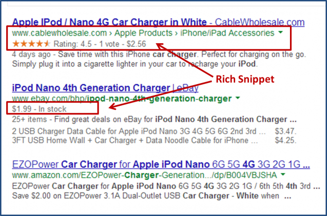 Rich-Snippet-listing-Cable-Wholesale-over-eBay-and-Amazon-w-callout-637x421