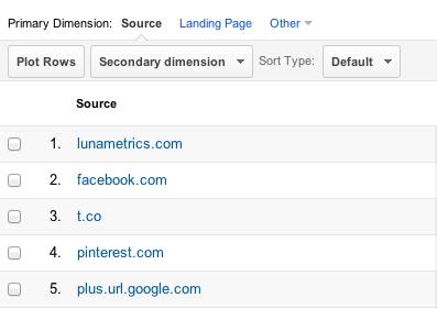 My domain in referrers list