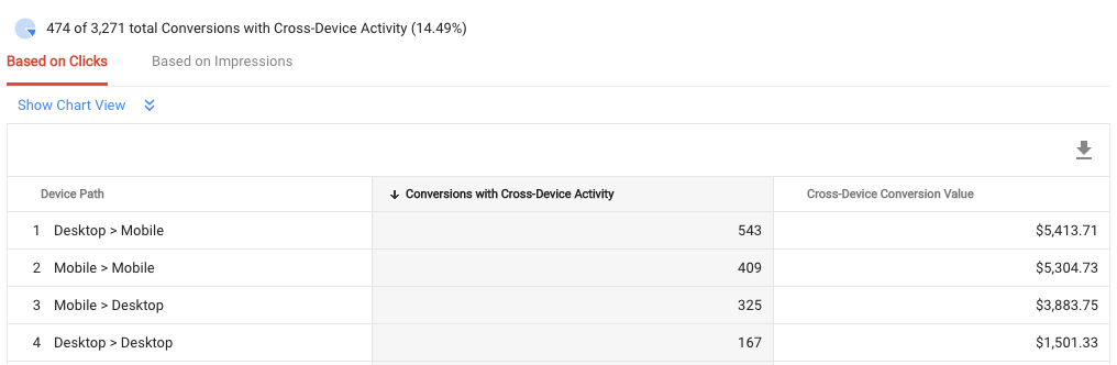 Google AdWords Device Conversion Path Report