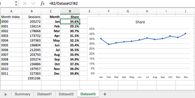 GA metric share calculated in Excel
