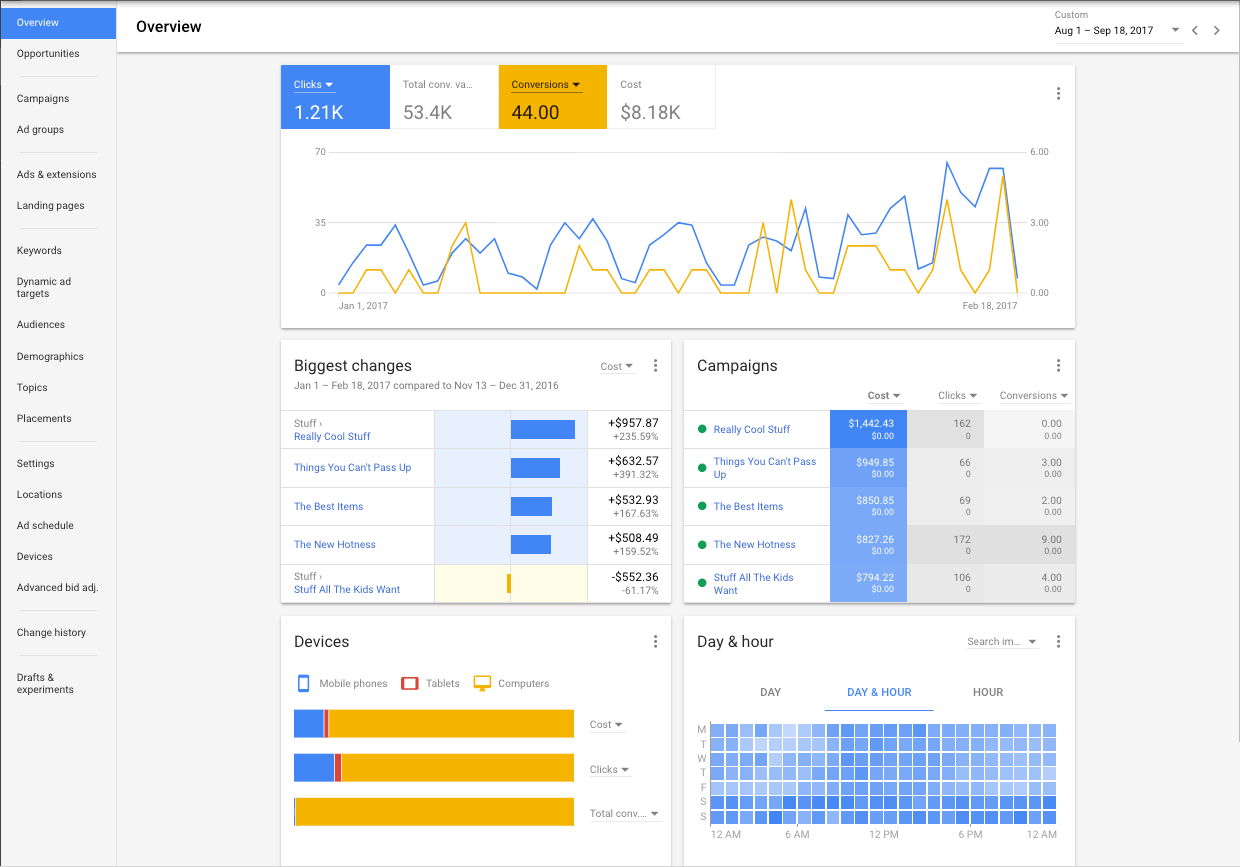 Google AdWords Next Overview Reports