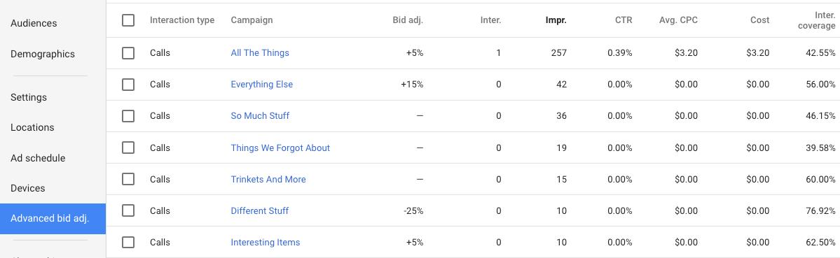 Google AdWords Advanced Bid Adjustments