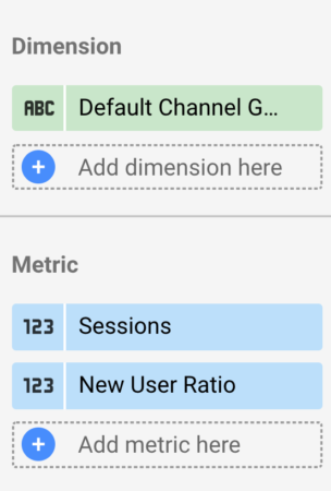 Data Studio New User Ratio Metric