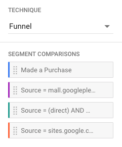Adv Analysis Funnel Segments