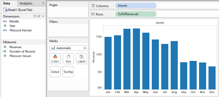 Tableau bar chart showing revenue by month before separating YOY data