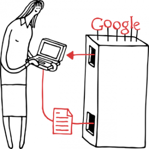 Your Data on Google