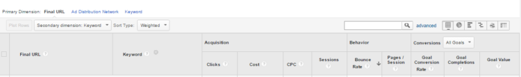 AdWords Columns in Google Analytics