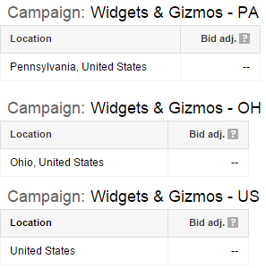 adwords geo-targeting multiple locations tactic 3