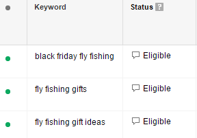 AdWords PPC Keyword Modifiers for Holidays