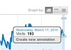 Create an annotation from the graph