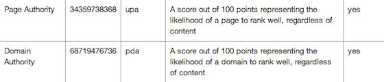 url metrics