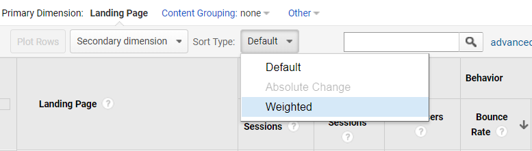 weighted sort in Google Analytics
