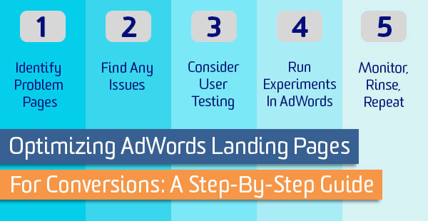 adwords-landing-pages-optimizing