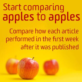 blog-cohort-apples