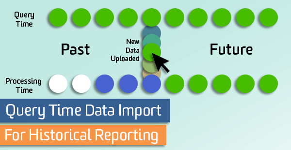 data-import-historical-reporting