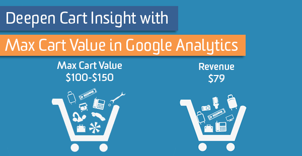 deepen-cart-insight-max-value