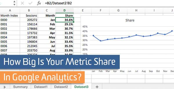 metric-share-ga
