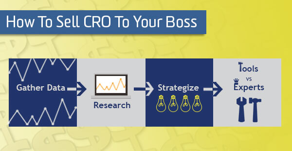 blog-sell-cro-to-boss-Recovered-tinypng