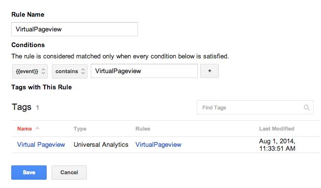 blog-virtualpageviewrule