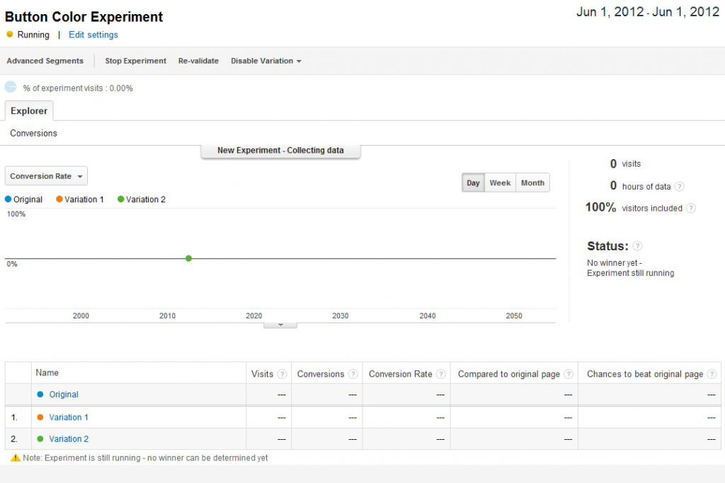 Google Analytics Content Experiments Screen 17