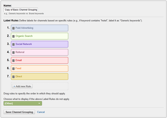 Google Analytics Multi-Channel Funnels: Channel Grouping Options