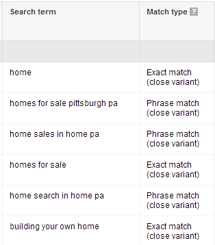 Close variant keyword matching in Google AdWords
