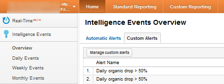 Custom Alerts Dashboard