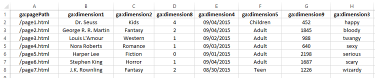 CSV file for data import