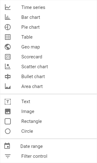 data-studio-chart-options